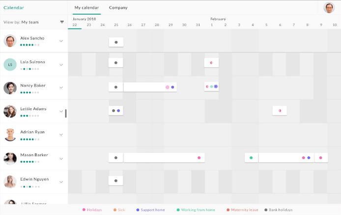 calendar-v2-overview