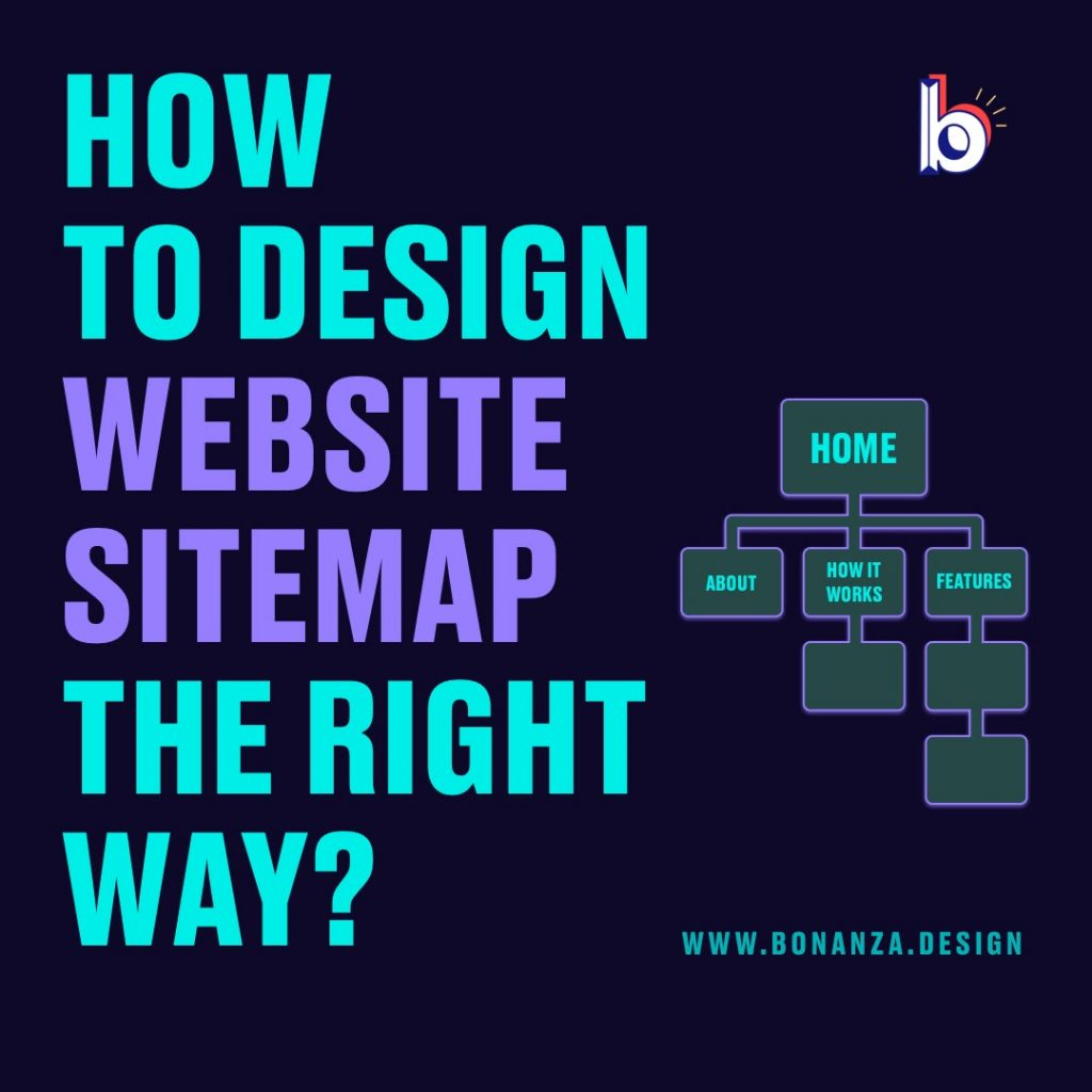 How to Design Website Sitemaps the right way?