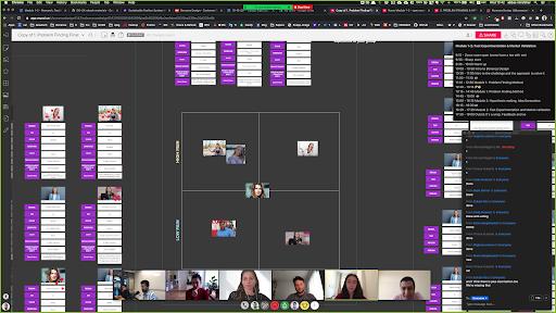 design thinking process workshop
