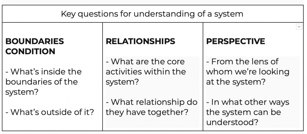 Key questions for understanding of a system