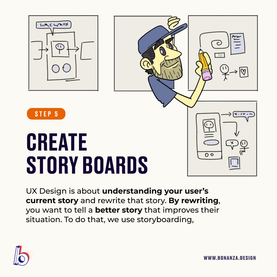 create story board startups